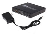 CVBS AV + HDMI TO HDMI HDCP Decode 720/1080P HD Video converter + Digatal Audio